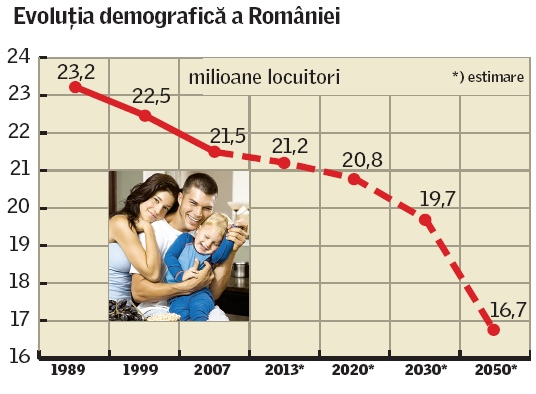 descrestere-demografica (1)
